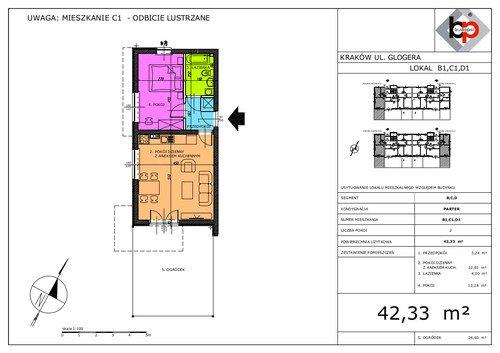 Plan Budopol Sp. z o.o. mieszkanie w inwestycji ul. Glogera Glogera Park