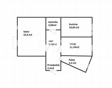 Mieszkanie na sprzedaż Kraków Podgórze Lasówka